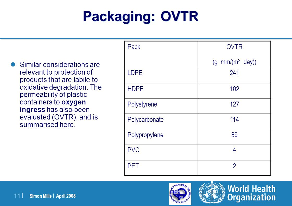 Packaging: OVTR Pack OVTR (g. mm/(m2. day)) LDPE 241 HDPE 102