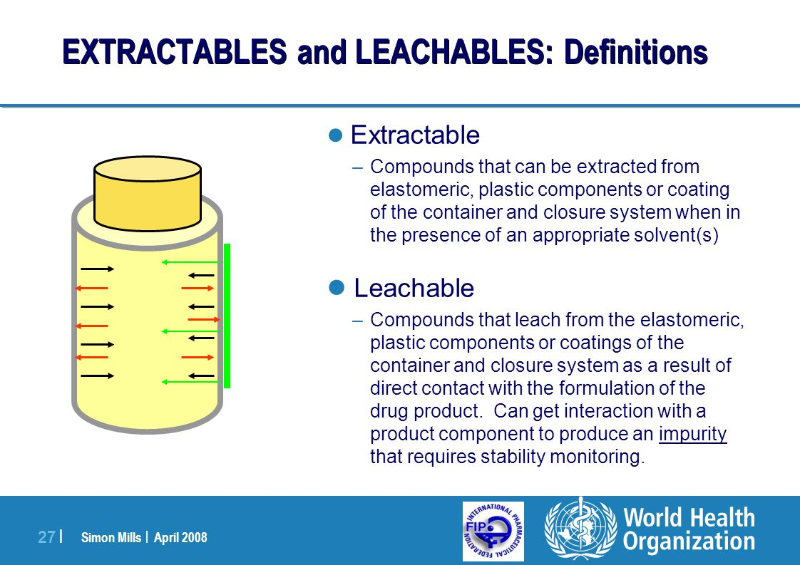 EXTRACTABLES and LEACHABLES: Definitions