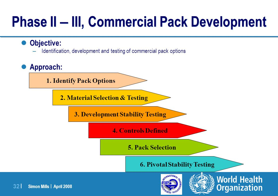 Phase II – III, Commercial Pack Development