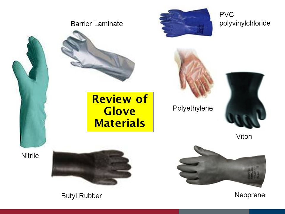 Review of Glove Materials