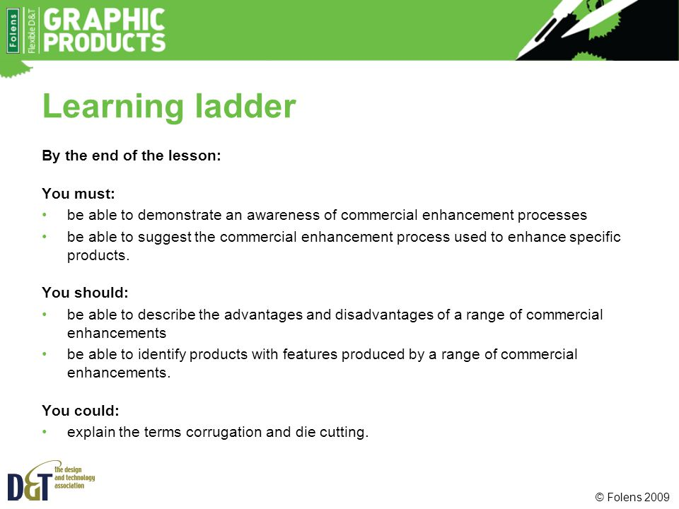 Learning ladder By the end of the lesson: You must: