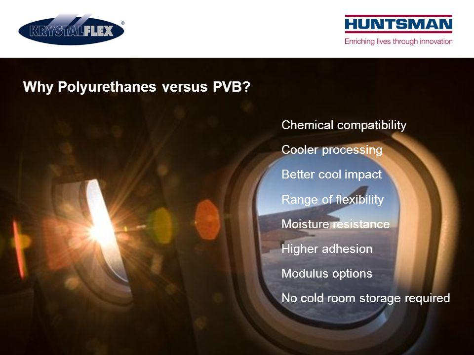Why Polyurethanes versus PVB