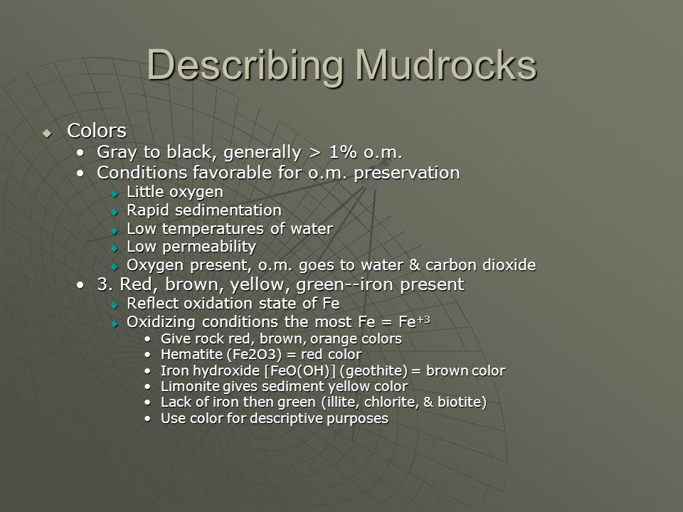 Describing Mudrocks Colors Gray to black, generally > 1% o.m.