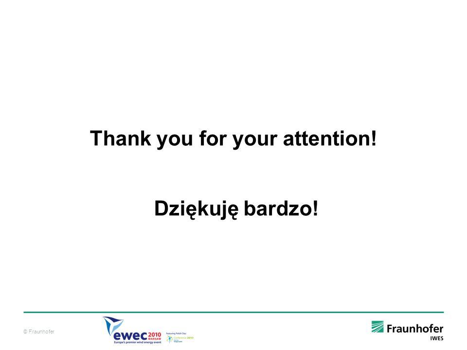 Thank you for your attention! Dziękuję bardzo!