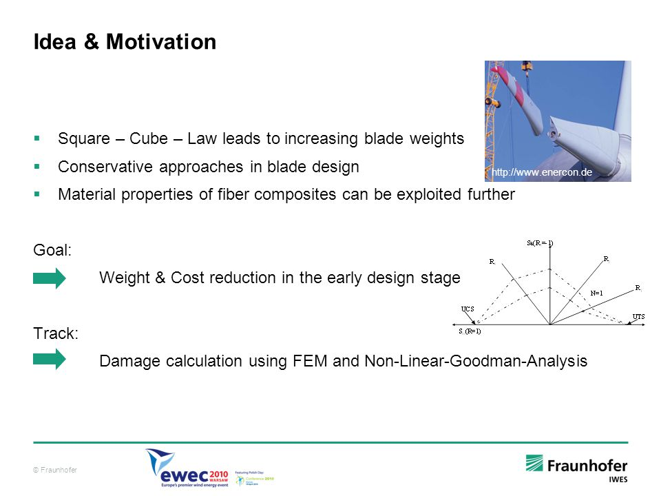 Idea & Motivation Square – Cube – Law leads to increasing blade weights. Conservative approaches in blade design.