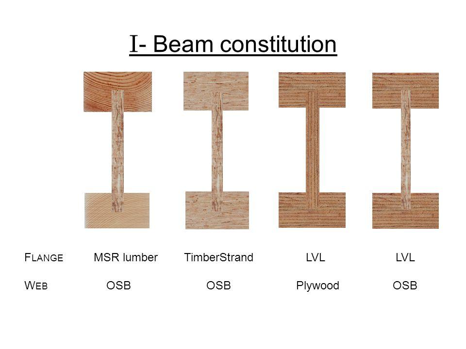 I- Beam constitution Flange MSR lumber TimberStrand LVL LVL
