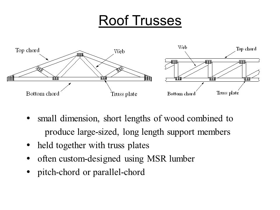 Roof Trusses  small dimension, short lengths of wood combined to