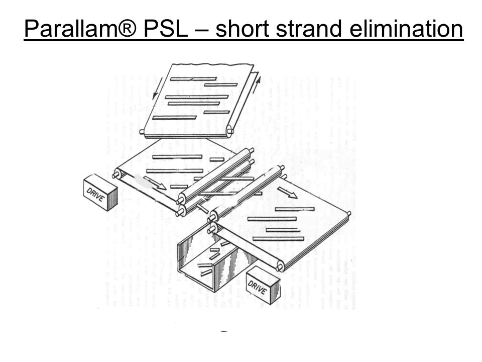 Parallam® PSL – short strand elimination