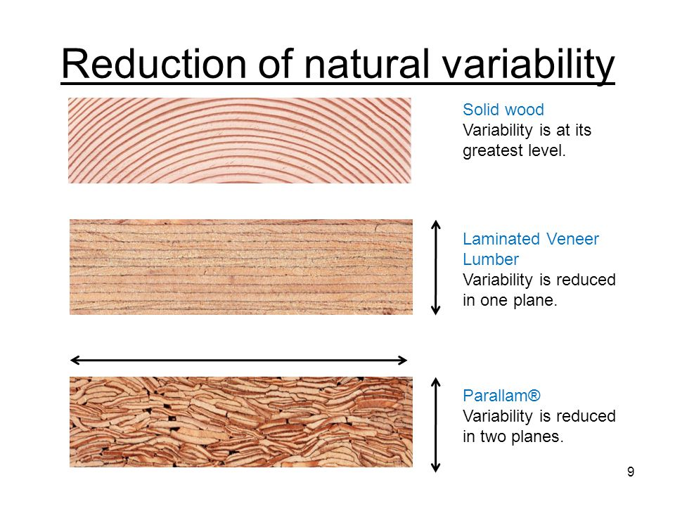 Reduction of natural variability