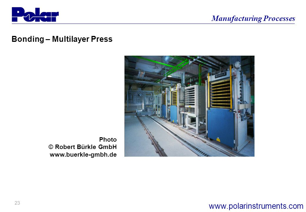 Bonding – Multilayer Press