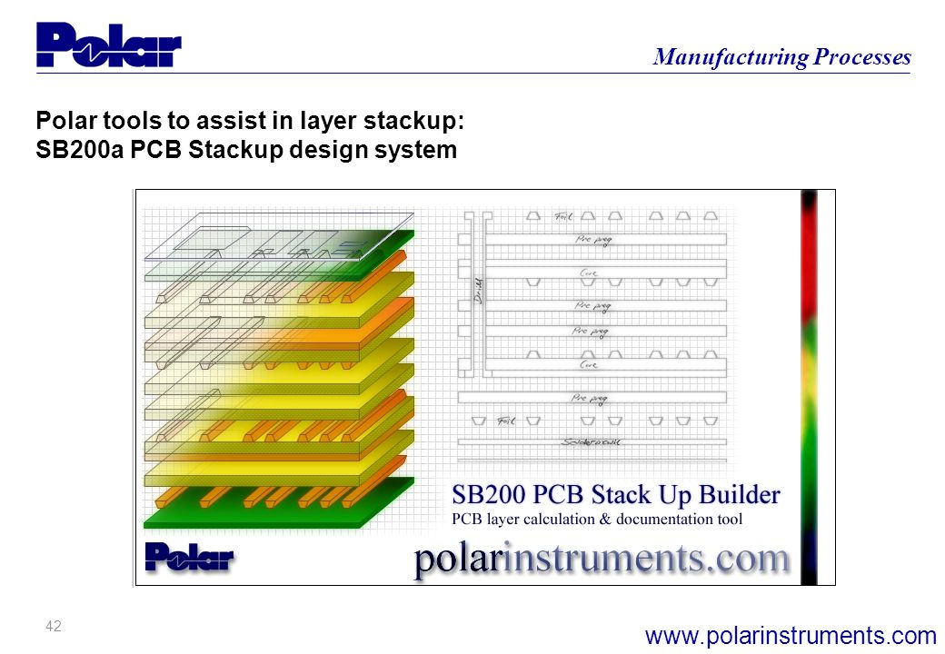 Polar tools to assist in layer stackup: SB200a PCB Stackup design system