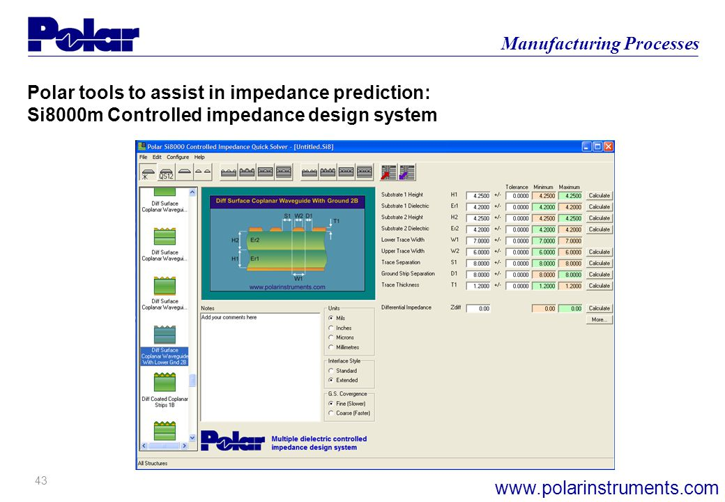 Polar tools to assist in impedance prediction: Si8000m Controlled impedance design system