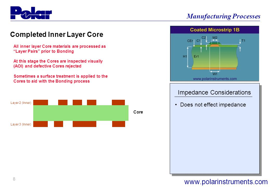 Impedance Considerations