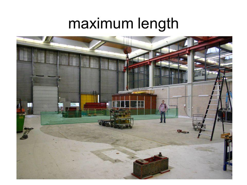 maximum length