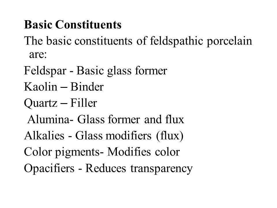Basic Constituents The basic constituents of feldspathic porcelain are: Feldspar - Basic glass former.