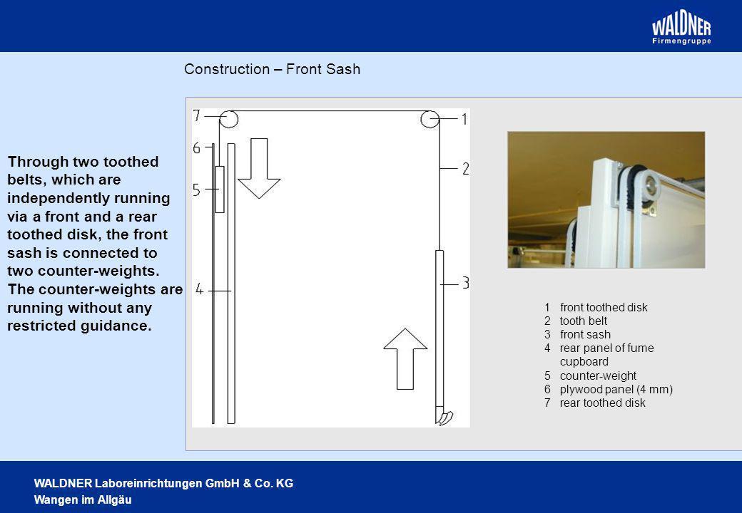 Construction – Front Sash