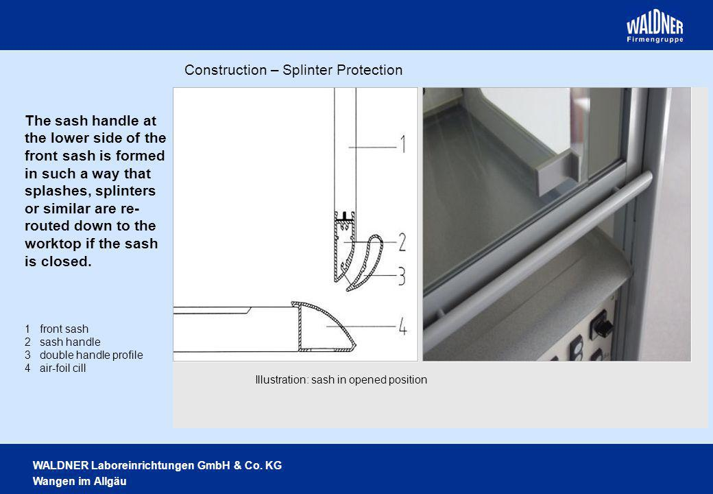 Construction – Splinter Protection