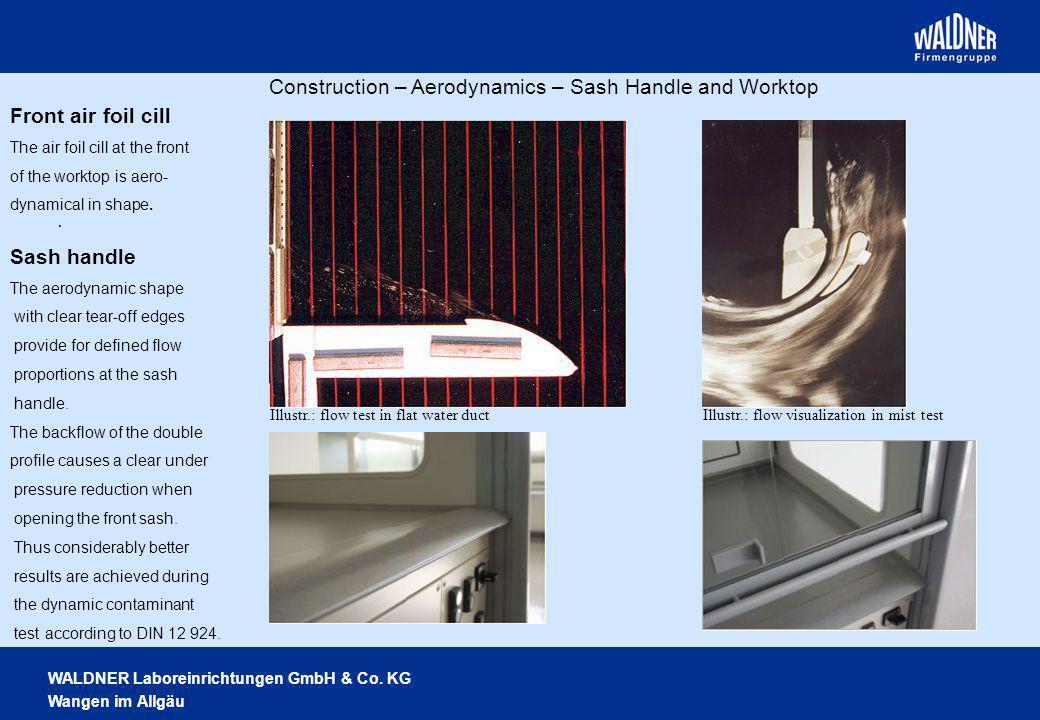 Construction – Aerodynamics – Sash Handle and Worktop