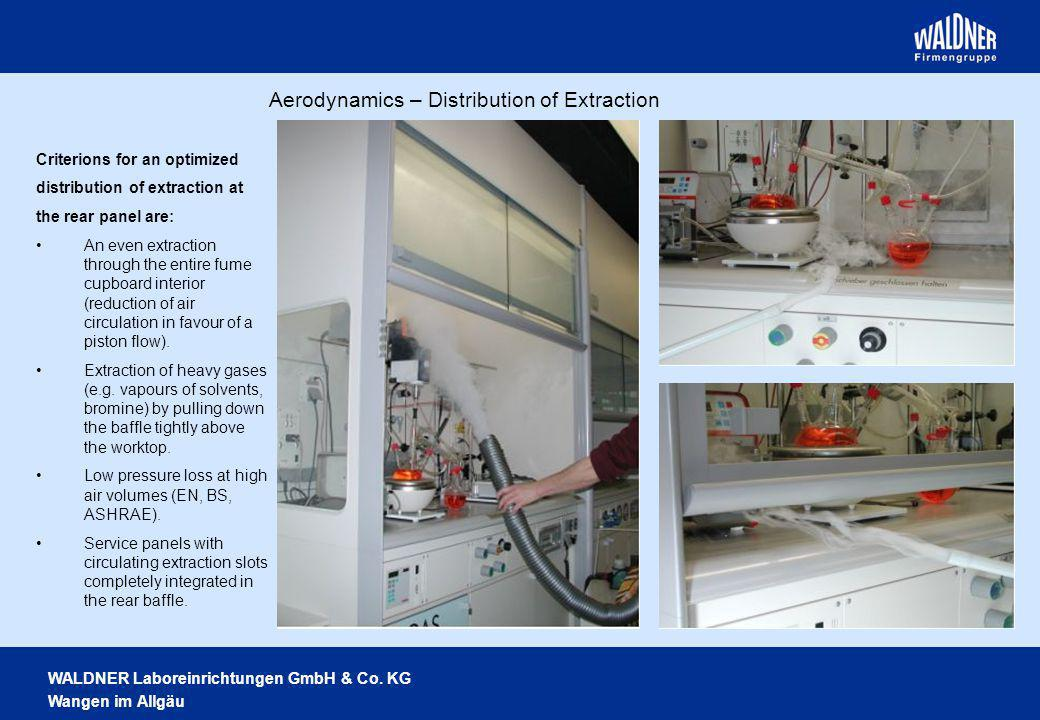 Aerodynamics – Distribution of Extraction
