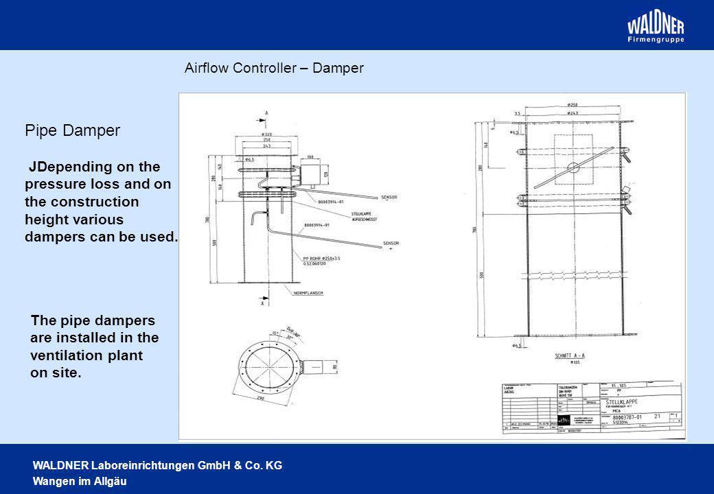 Pipe Damper Airflow Controller – Damper