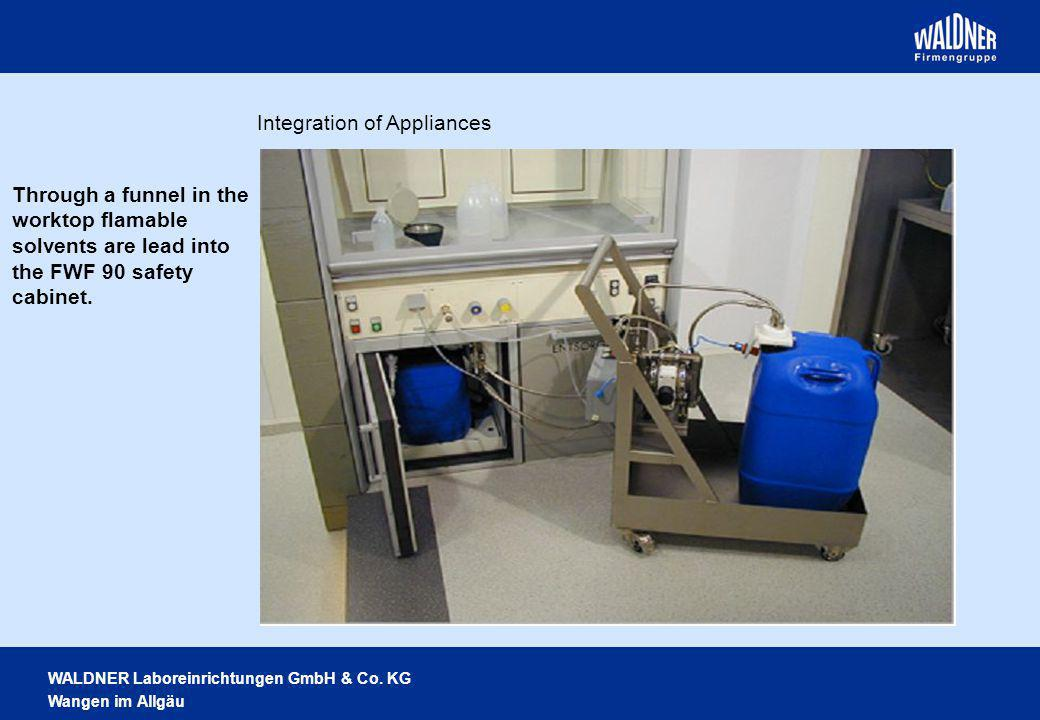 Integration of Appliances