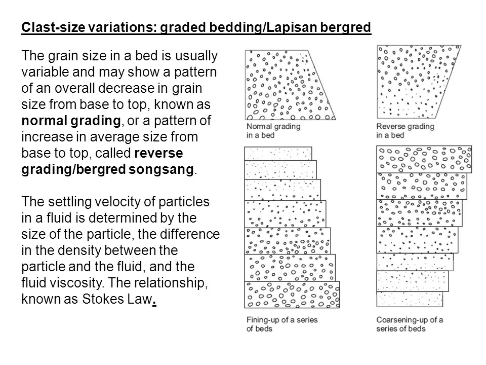 Clast-size variations: graded bedding/Lapisan bergred