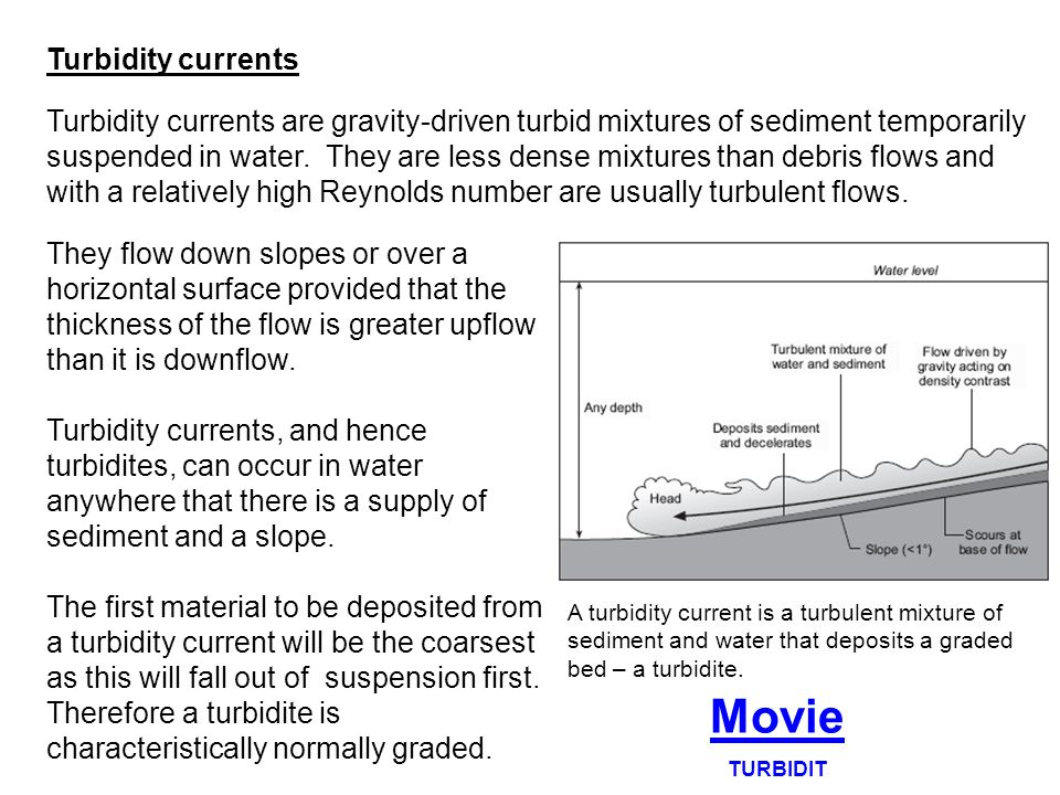 Movie Turbidity currents