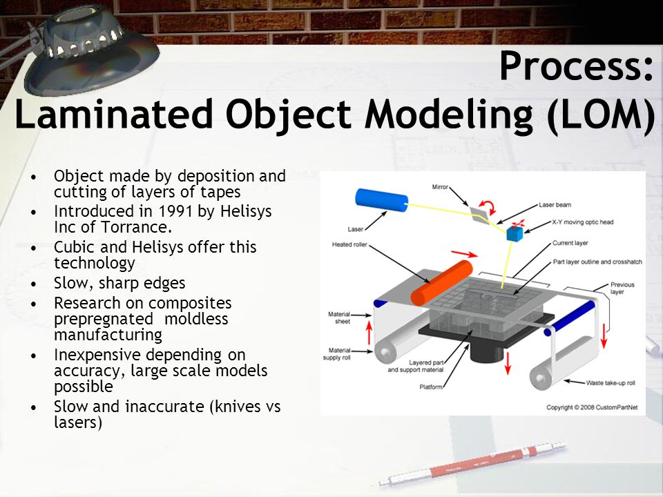 Process: Laminated Object Modeling (LOM)