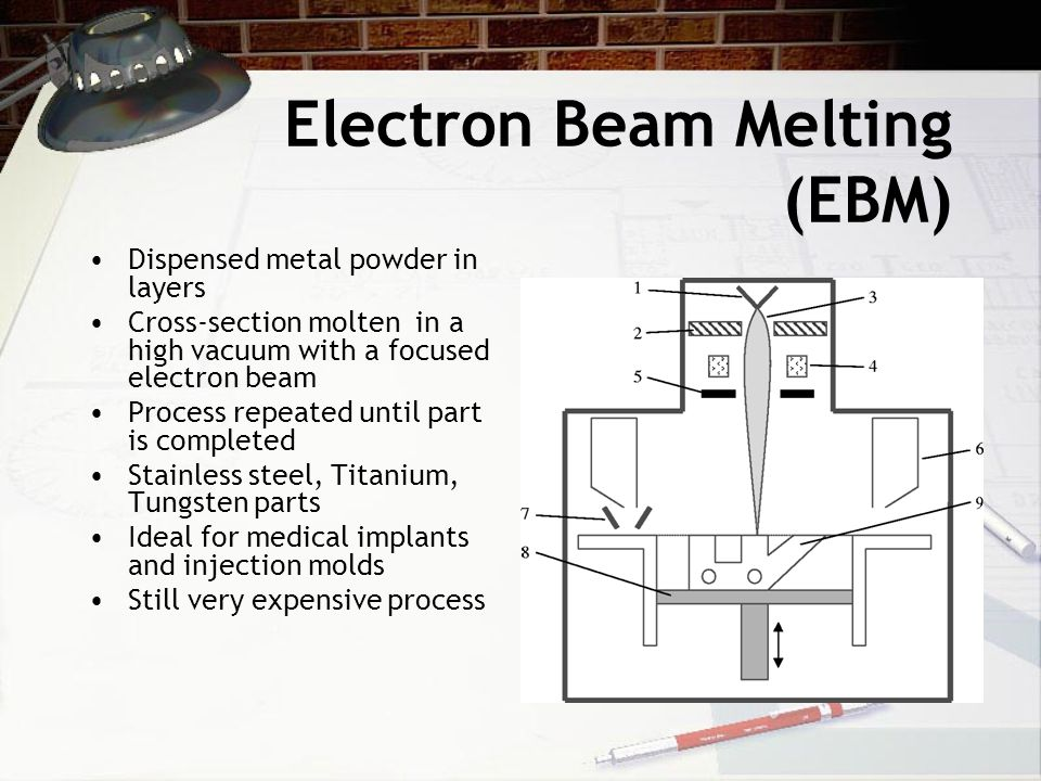 Electron Beam Melting (EBM)