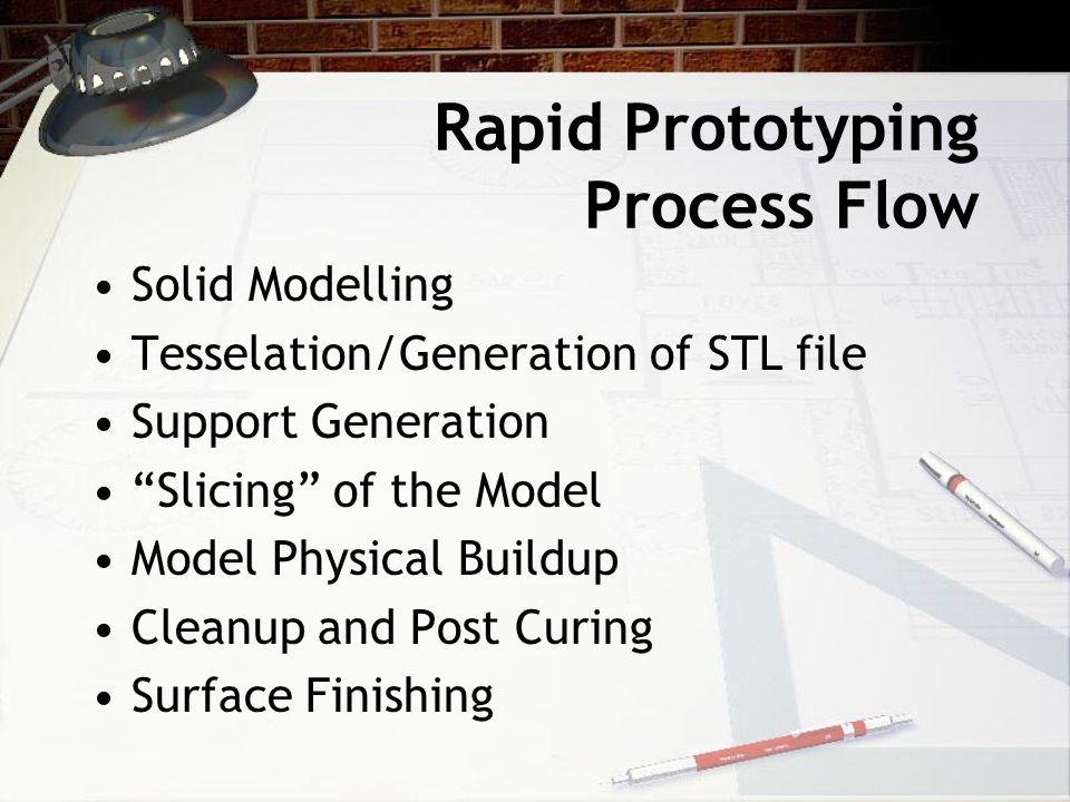 Rapid Prototyping Process Flow
