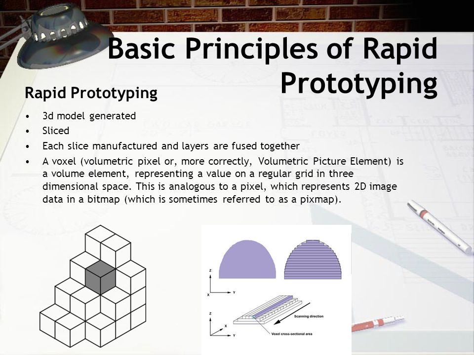 Basic Principles of Rapid Prototyping
