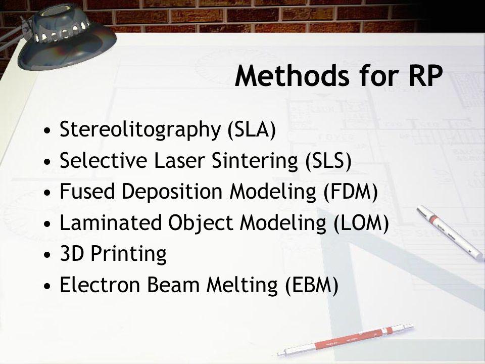 Methods for RP Stereolitography (SLA) Selective Laser Sintering (SLS)