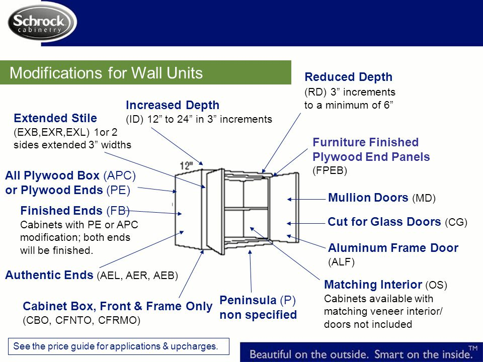 Modifications for Wall Units