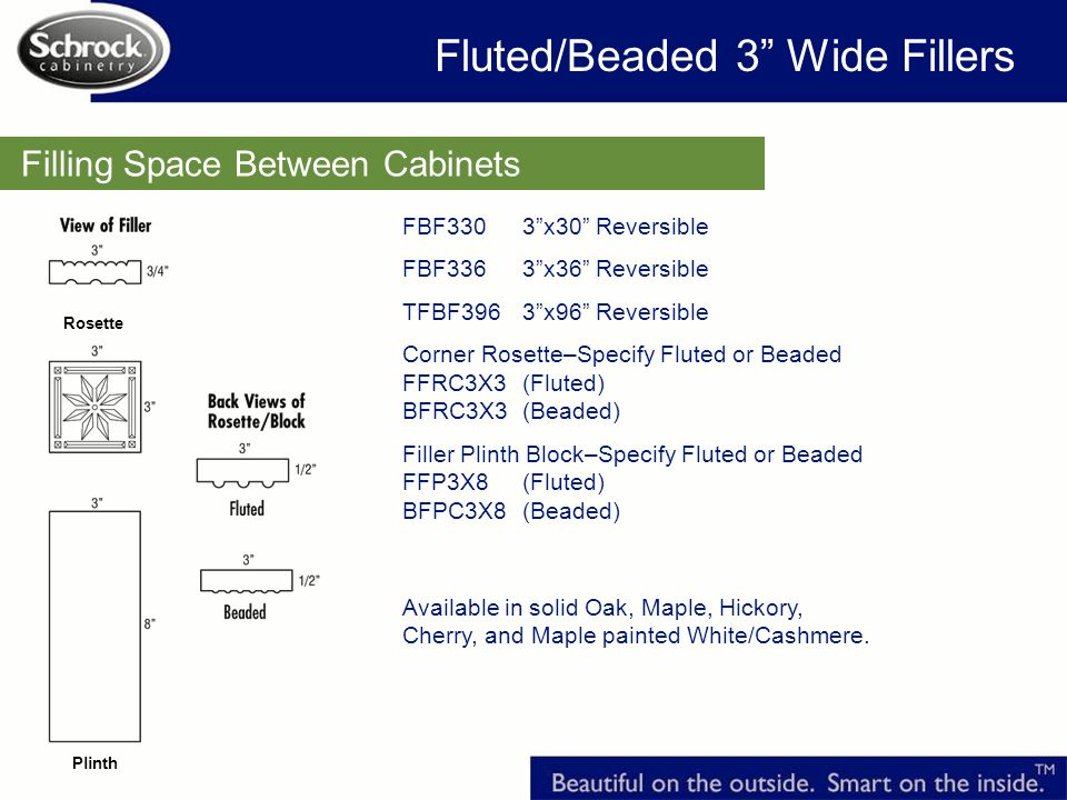 Fluted/Beaded 3 Wide Fillers