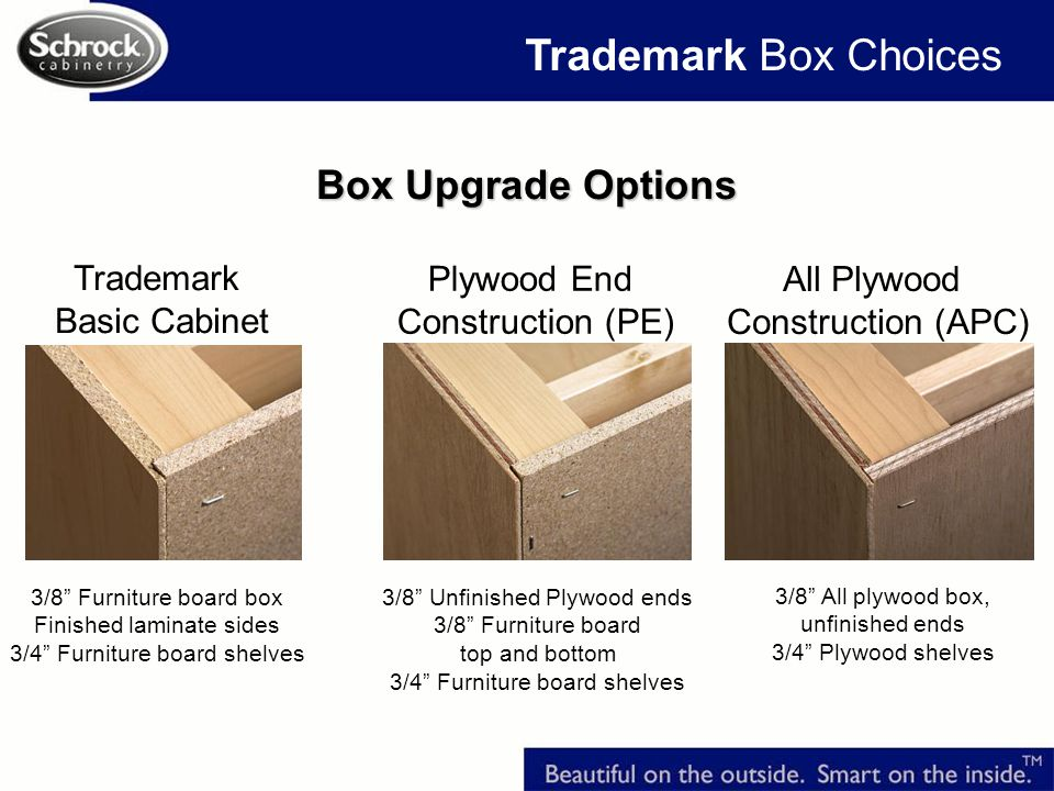 Trademark Box Choices Box Upgrade Options Trademark Basic Cabinet