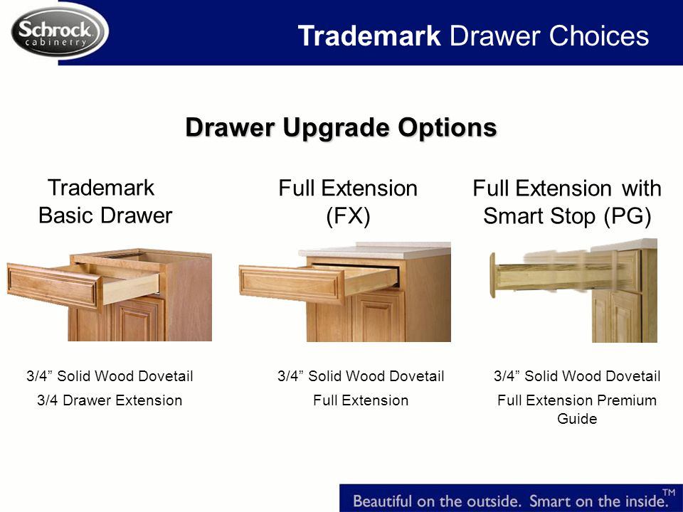 Drawer Upgrade Options