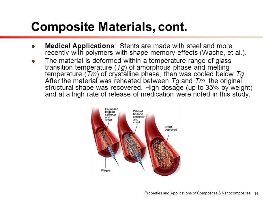 Composite Materials, cont.