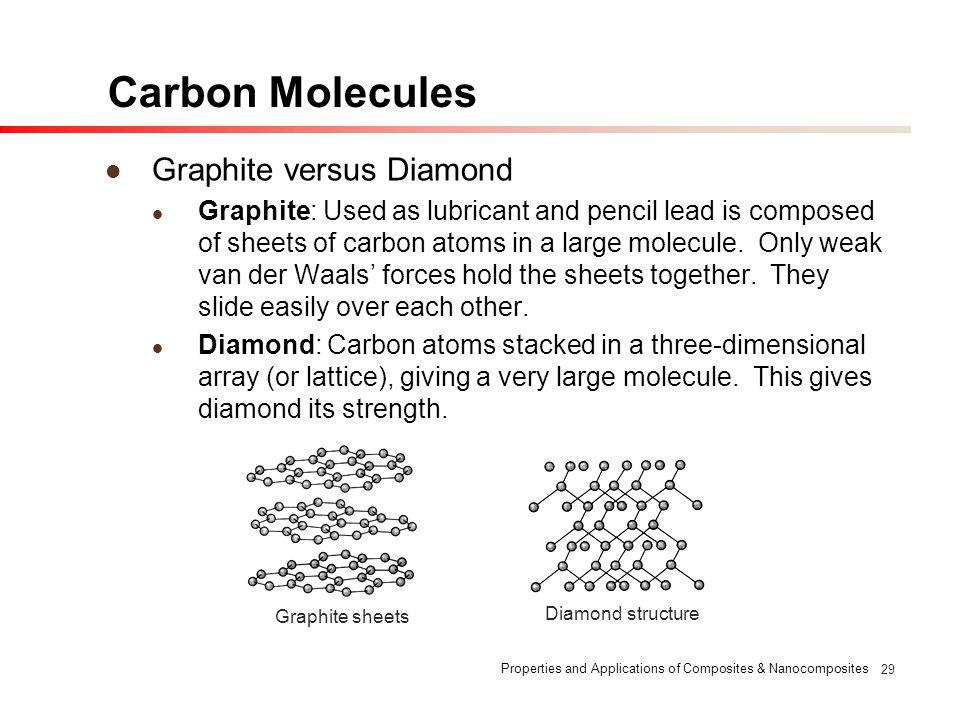 Carbon Molecules Graphite versus Diamond