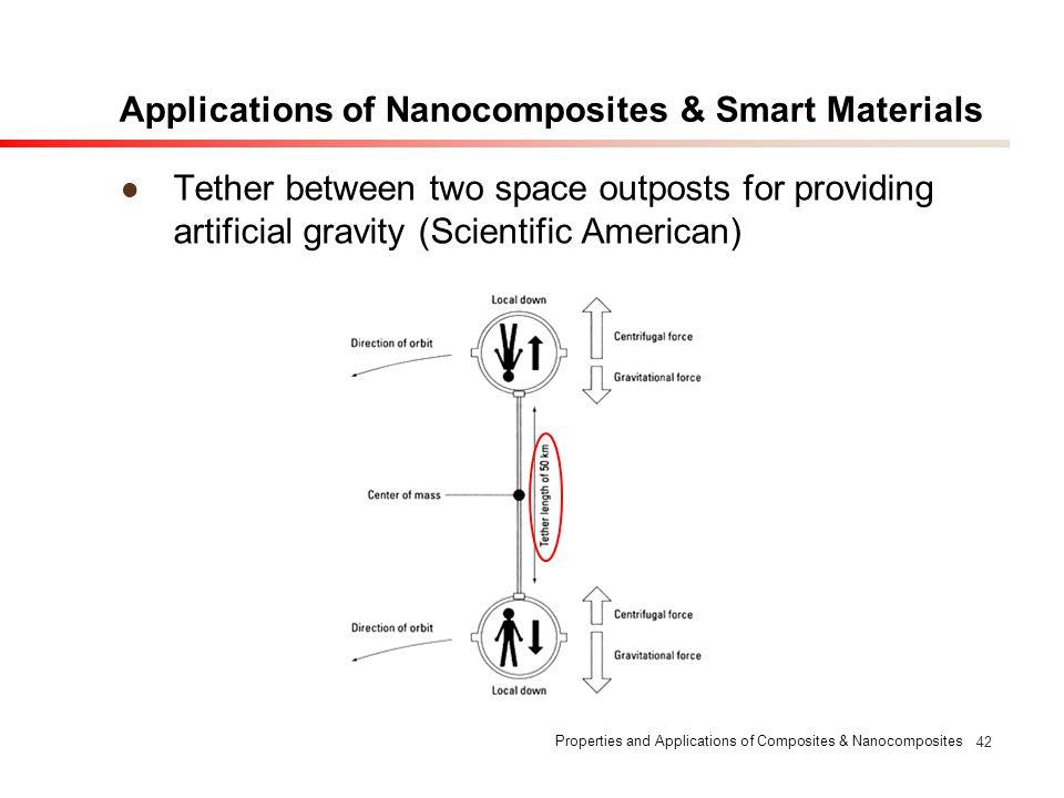 Applications of Nanocomposites & Smart Materials
