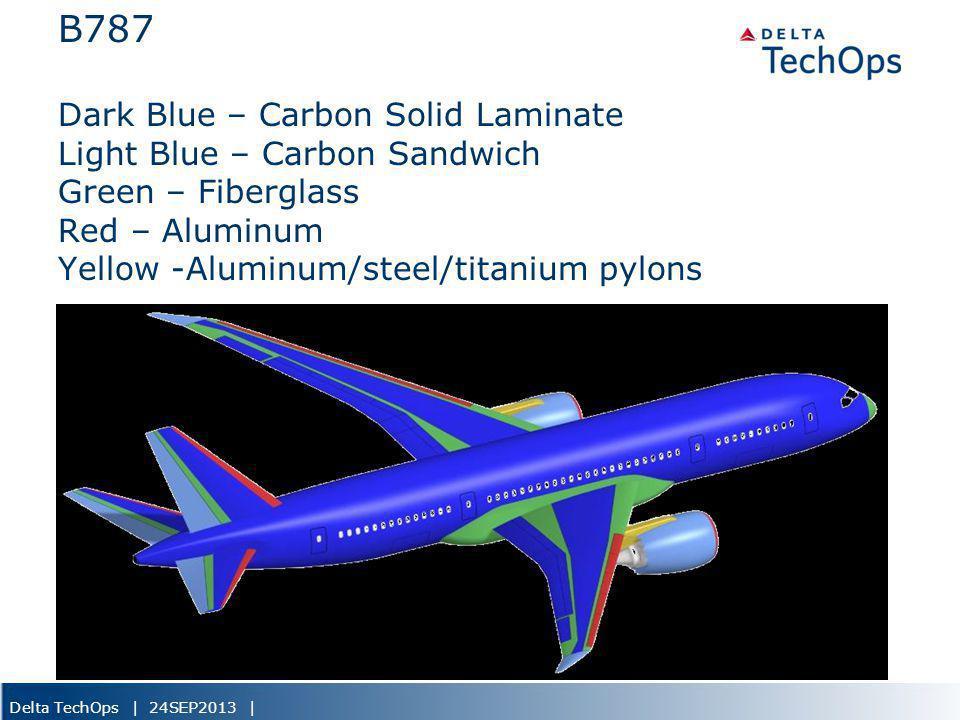 B787 Dark Blue – Carbon Solid Laminate Light Blue – Carbon Sandwich Green – Fiberglass Red – Aluminum Yellow -Aluminum/steel/titanium pylons