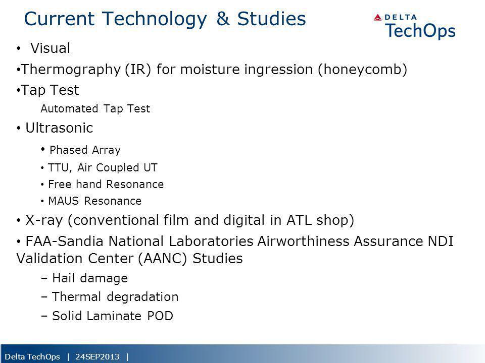 Current Technology & Studies