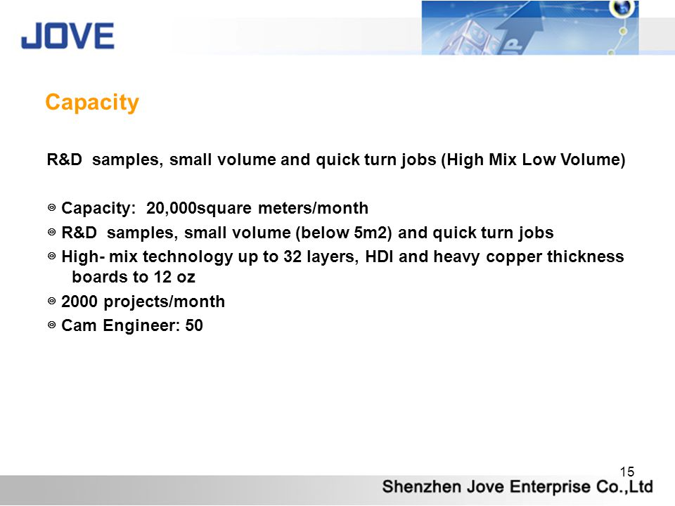 Capacity R&D samples, small volume and quick turn jobs (High Mix Low Volume) ◎ Capacity: 20,000square meters/month.