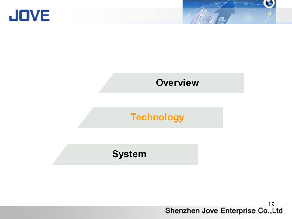 Overview Technology System
