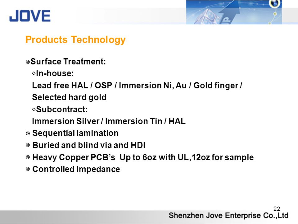 Products Technology ◎Surface Treatment: