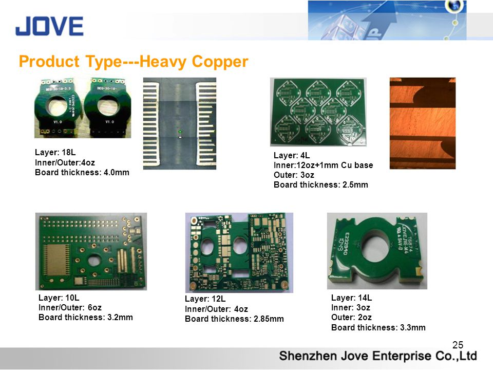 Product Type---Heavy Copper