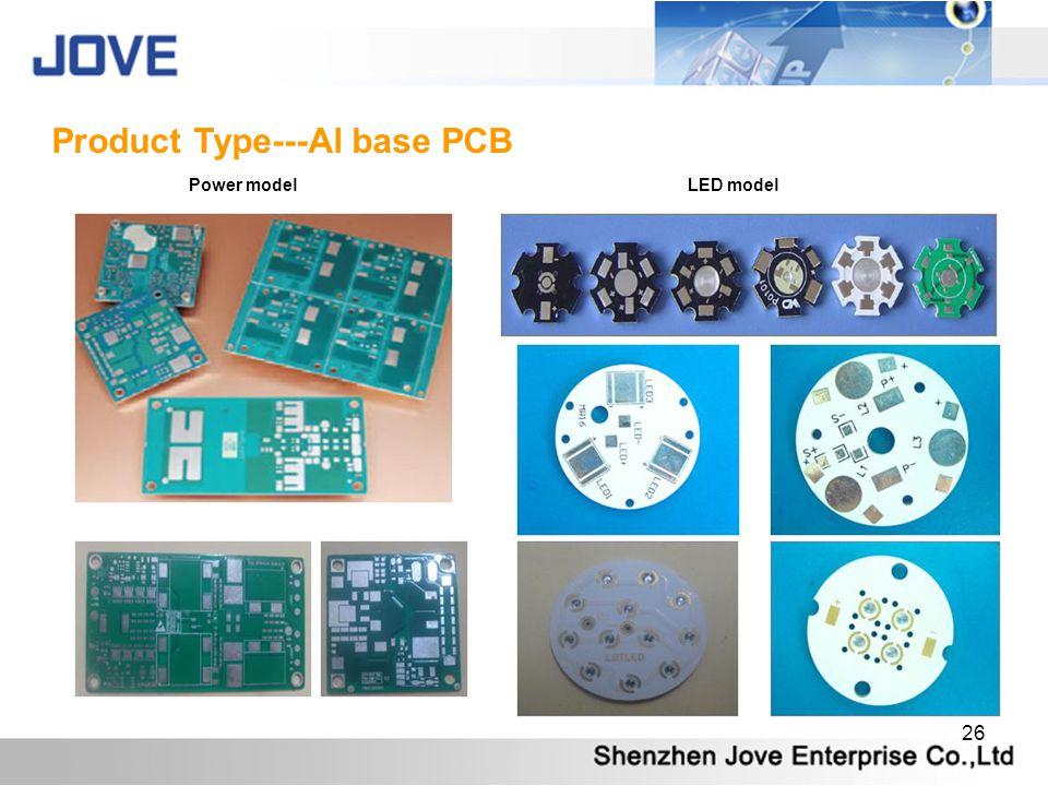 Product Type---Al base PCB