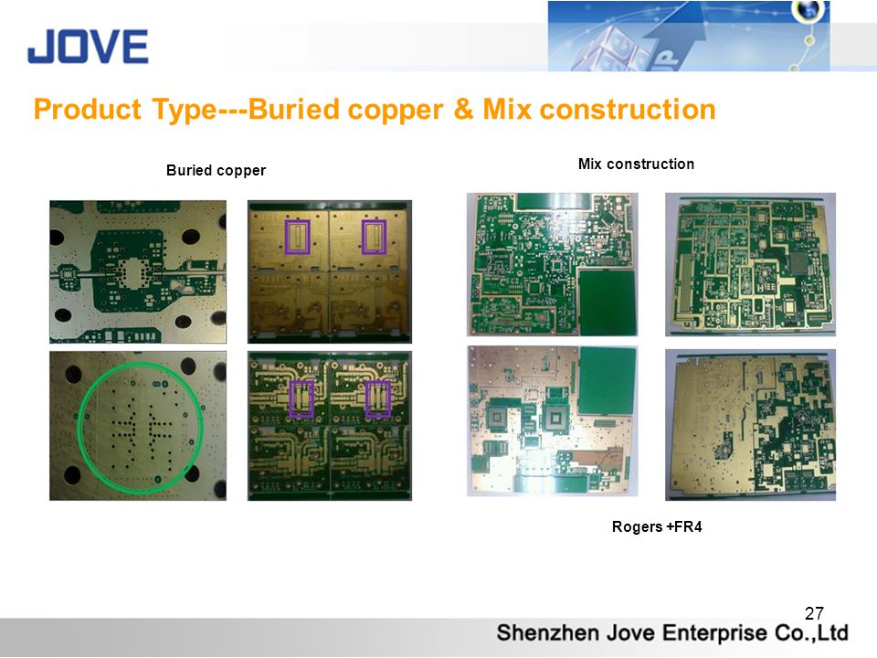 Product Type---Buried copper & Mix construction