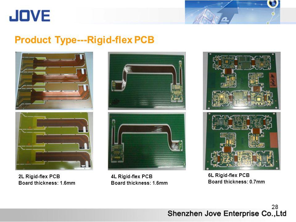 Product Type---Rigid-flex PCB