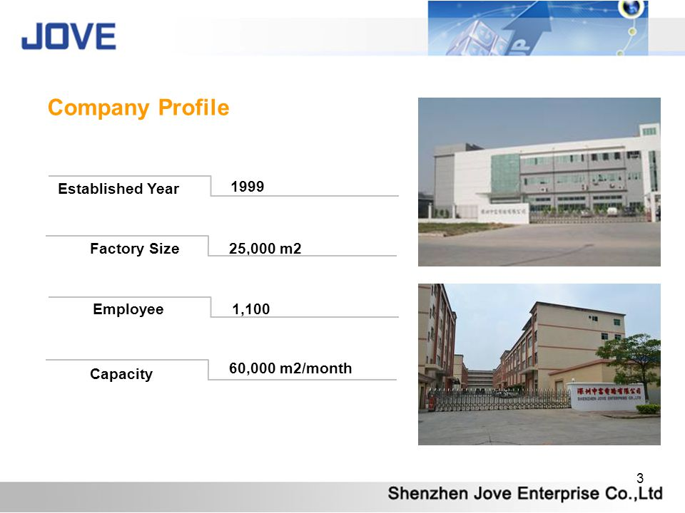 Company Profile Established Year 1999 Factory Size 25,000 m2 Employee