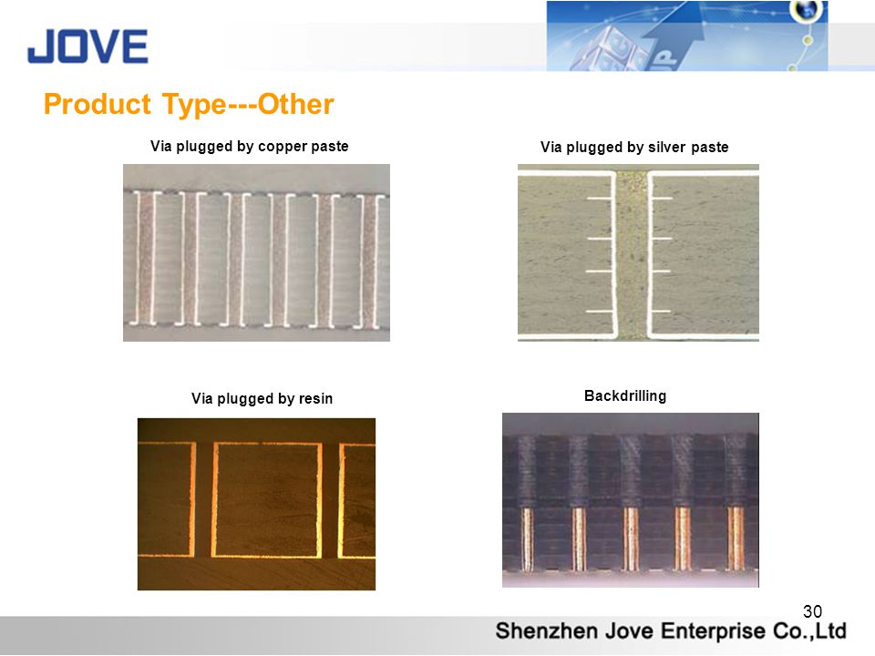 Product Type---Other Via plugged by copper paste